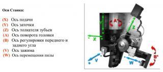 CNC-810 - ABM (Турция)